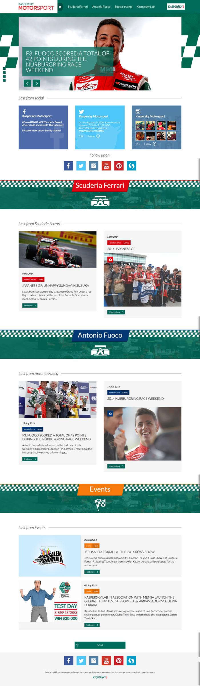 Kaspersky Motorsport